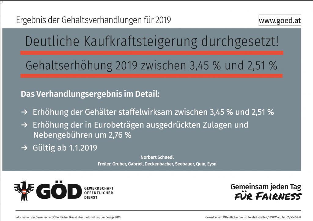 Plakat Gehaltsverhandlung 2019