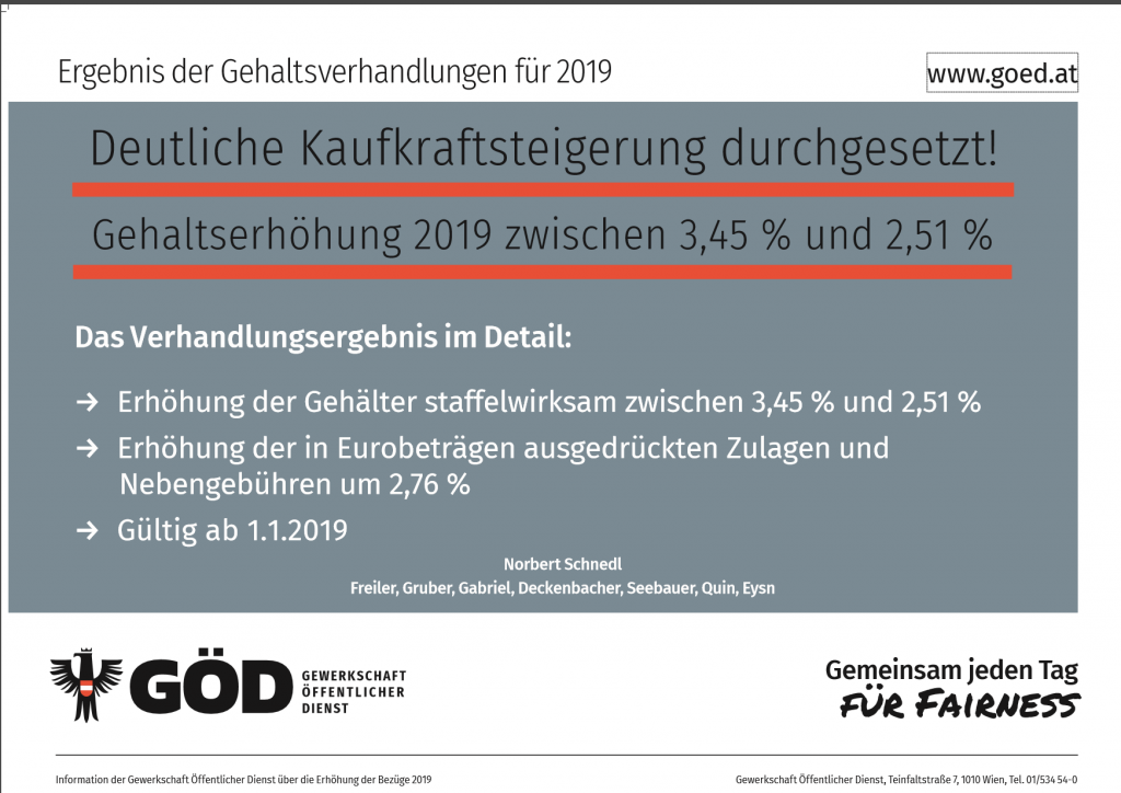 Justizwache - Gehaltserhöhung 2018